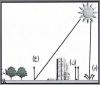 نوع الإشعاع المشار إليه بالرمز ( ن ) في الشكل الذي أمامك